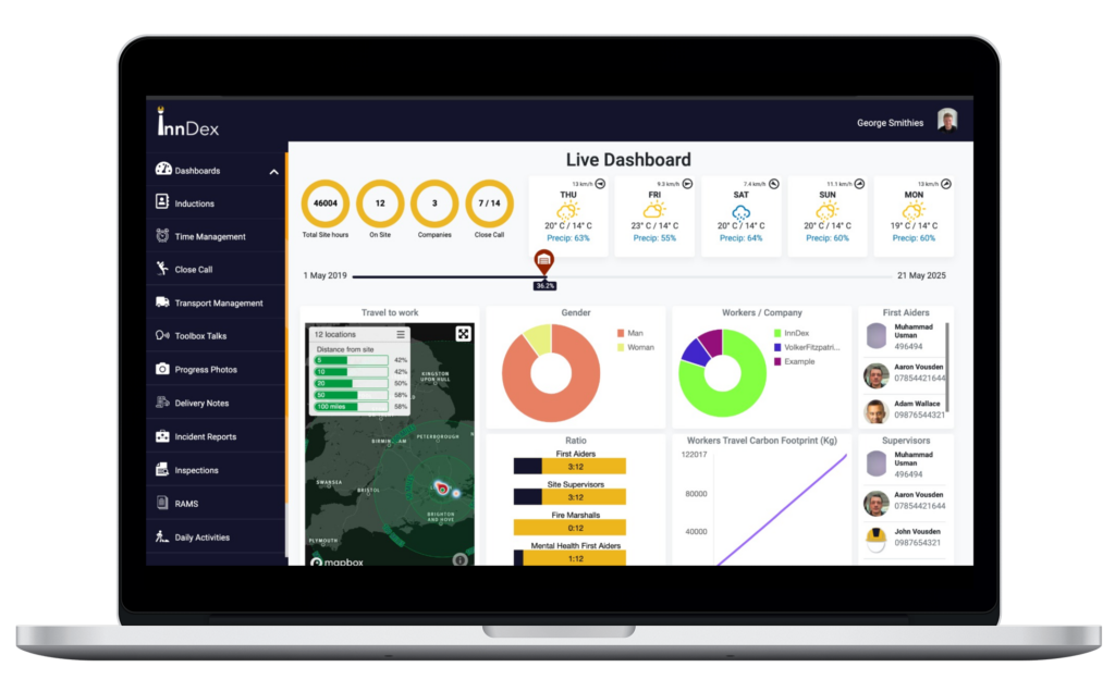 inndex real-time dashboard on macbookpro